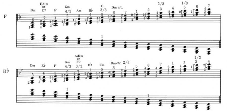 George Van Eps - Harmonic Mechanisms for Guitar-screenshot_2-jpg