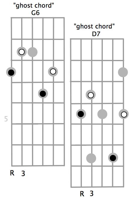 Kingstone/Harris Harmonic Method for Guitar-gc-1-png