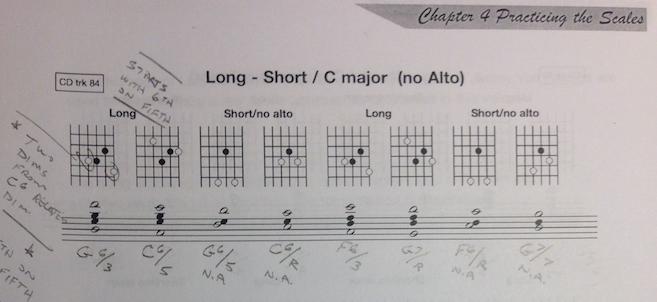 Kingstone/Harris Harmonic Method for Guitar-p77b-png