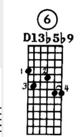 Tips for fretting a D13b5b9?-d7-alt-jpg