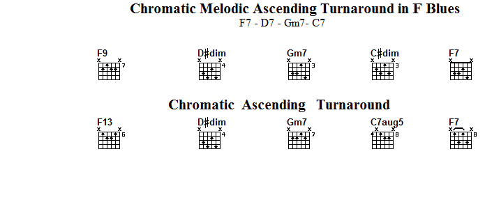 Good examples of jazz blues comping?-chromatic-melodic-ascending-f-blues-png