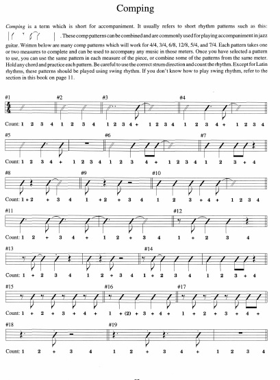 How to master jazz guitar comping rhythms?-charly-jpg