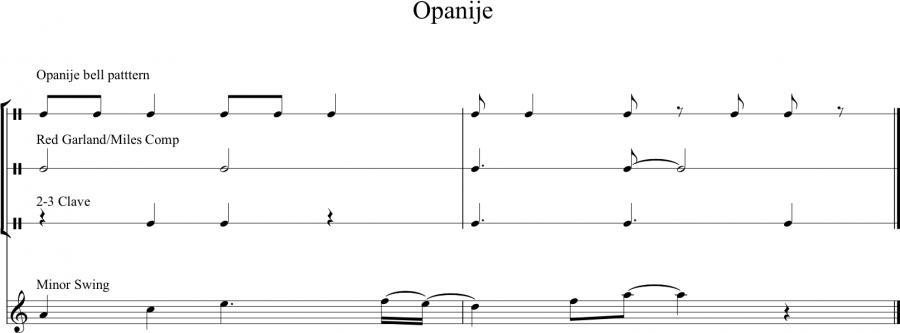 How to master jazz guitar comping rhythms?-opanije-jpg