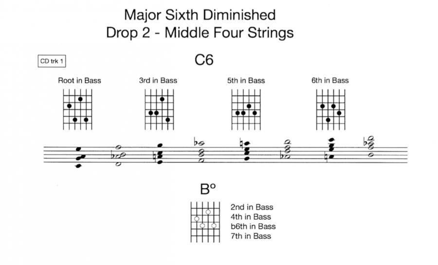 Harmonizing scales-ab2fc87f-7b25-4370-b91e-524150cd9a64-jpg