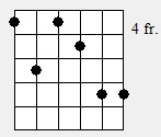 Tips for fretting a D13b5b9?-untitled-jpg