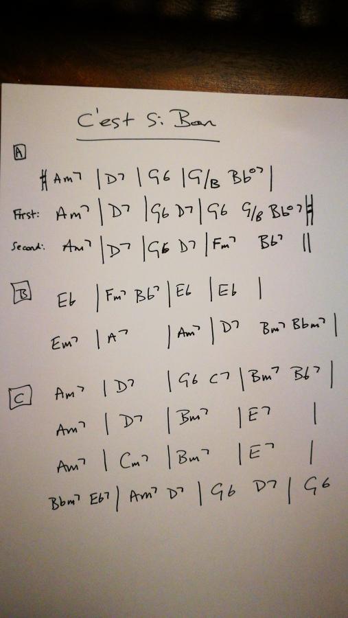 Chords for C'est Si Bon-cest-si-bon-chords-jpg
