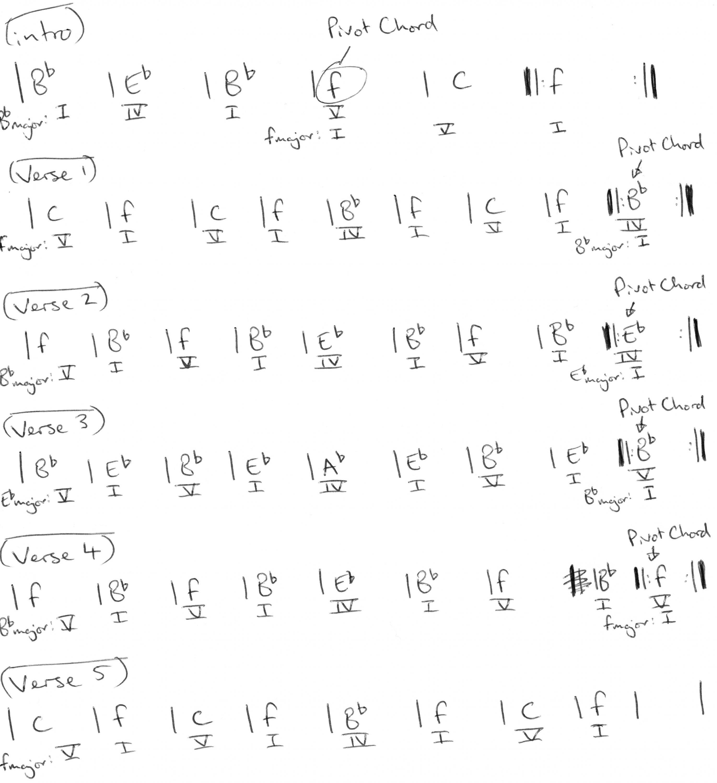 Pivot Modulation Theory Question-i-walk-line-pivot-modulation-jpg