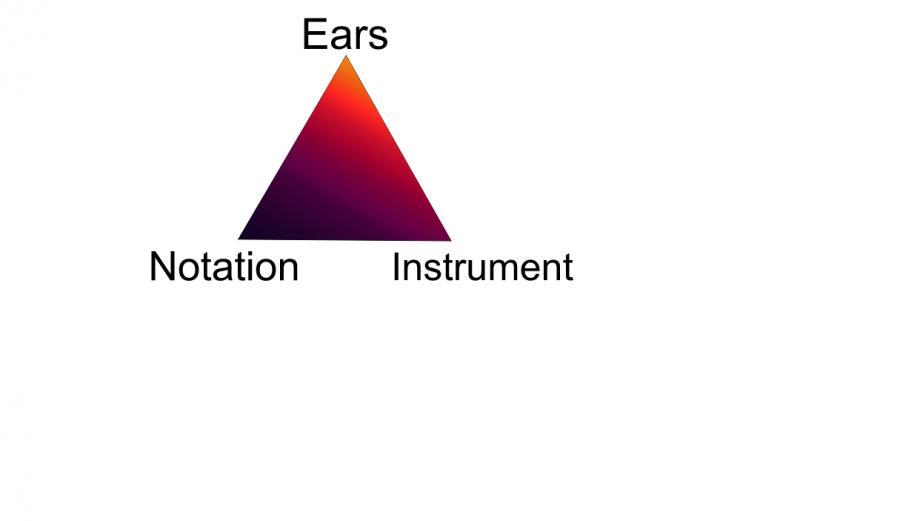Limitations of transcription-drawing-jpg