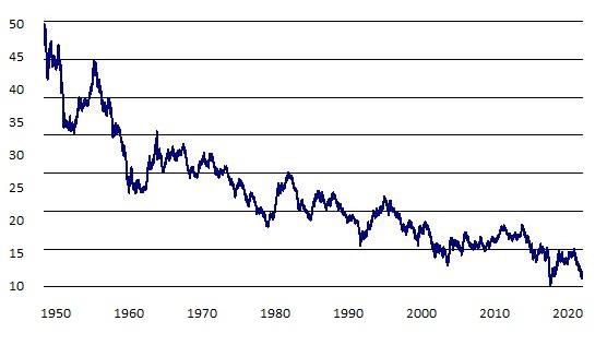 No, Today's Music Isn't Boring (A Response To Rick Beato)-graph-jpg