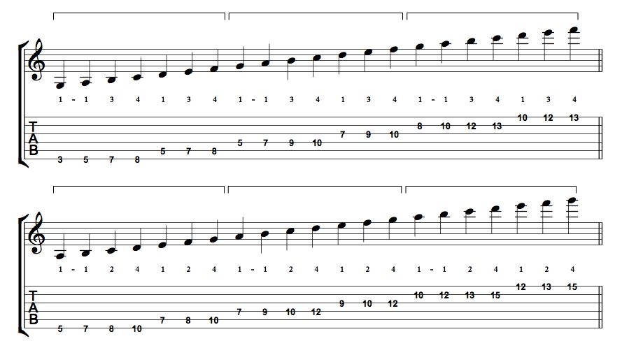 Sid Jacobs Three Octave Scale Fingerings-sjscales-jpg
