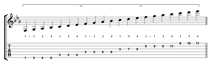 Sid Jacobs Three Octave Scale Fingerings-sj_ebmajorscale-jpg