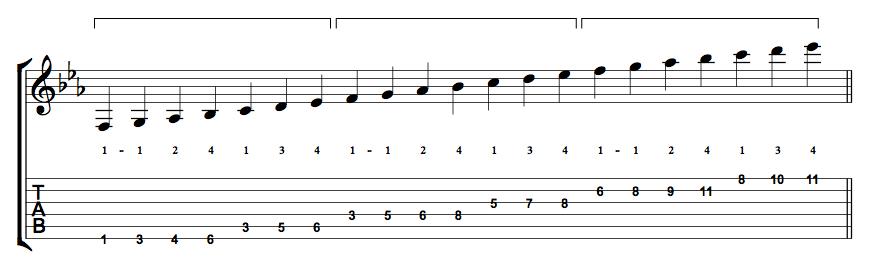 Sid Jacobs Three Octave Scale Fingerings-sj_ebmajorscale-jpg