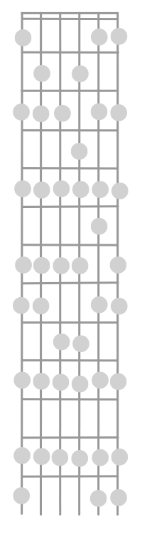 Recommended way to learn the fretboard.-cmajor-copy-png