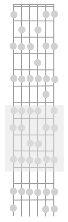 Recommended way to learn the fretboard.-locrian-png
