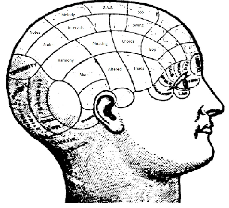 teachers of students with dyslexia - visualising scales-phrenology-jpg