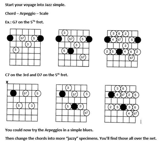 How Do You Start Learning Jazz Guitar?-hint-jpg