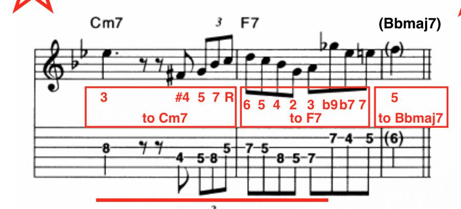 About memorizing/visualizing licks (need some help)-截屏2020-04-1516-45-40-jpg