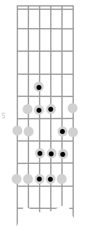About memorizing/visualizing licks (need some help)-bb6-dim-png