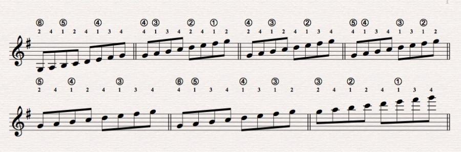 Sid Jacobs Three Octave Scale Fingerings-gsym1-jpg