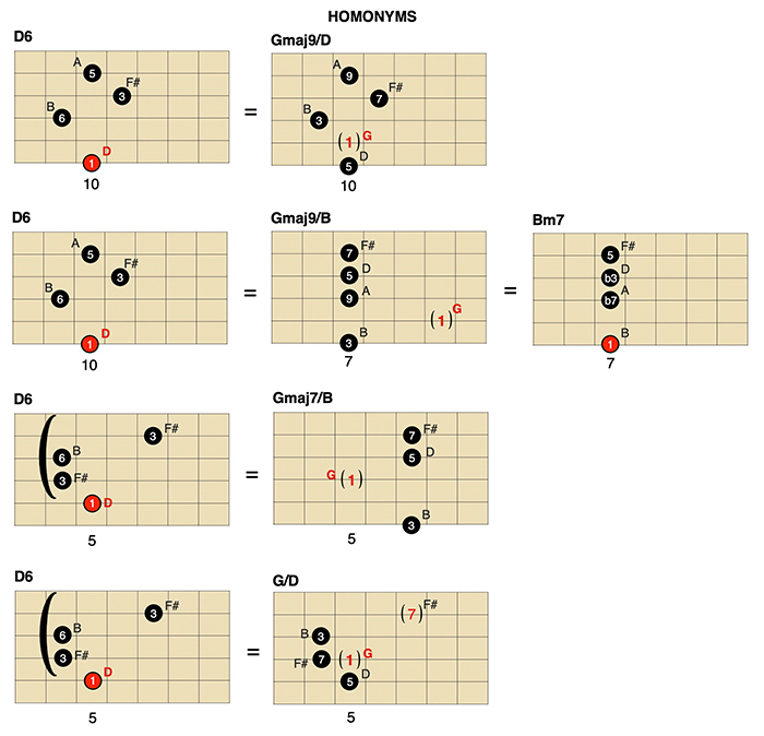 Mickey Baker's Complete Course in Jazz Guitar-2020-09-25-mickey-baker-3-jpg
