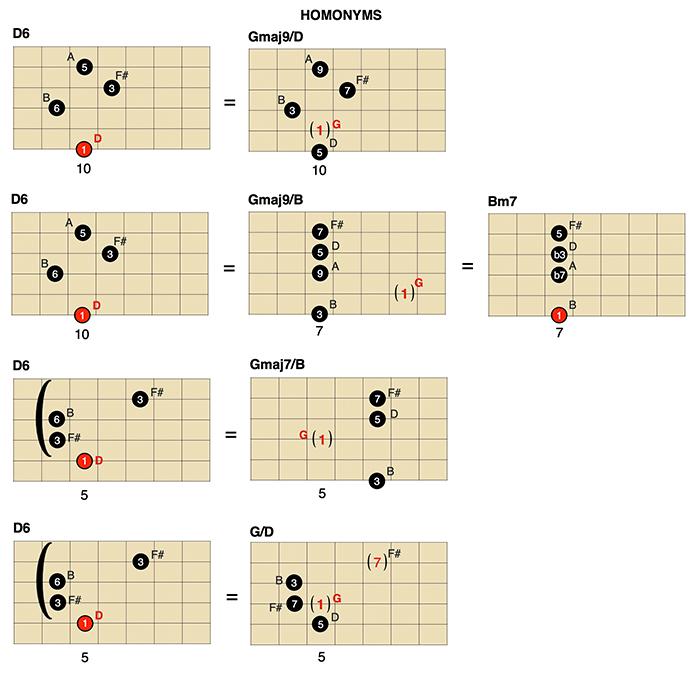 Mickey Baker's Complete Course in Jazz Guitar-2020-09-25-mickey-baker-3-jpg