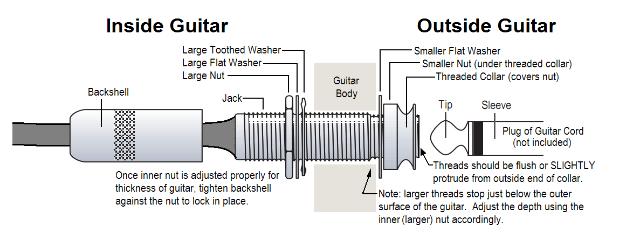 endpin jack wiring data wiring diagram blog endpin jack wiring wiring diagrams reader endpin jack pre amp wiring endpin jack wiring