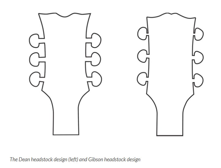 What's Going On With Gibson-headstock-jpg
