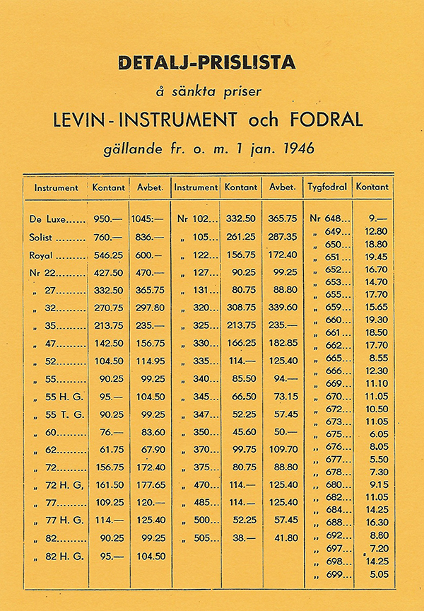 1946 Levin Solist Archtop Strings question-17-jpg