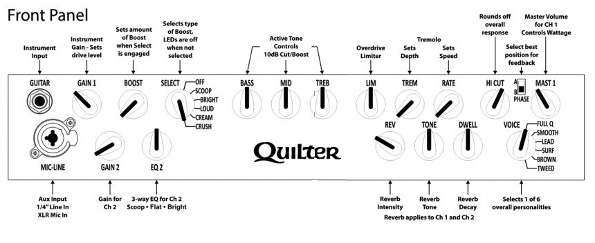 Do you think that reverb pedals change a guitar's tone and not just add reverb?-quilter_mach_ii-jpg
