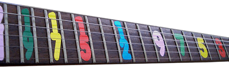 Fret markers-jason-becker-numeral-fret-marker-stickers-png