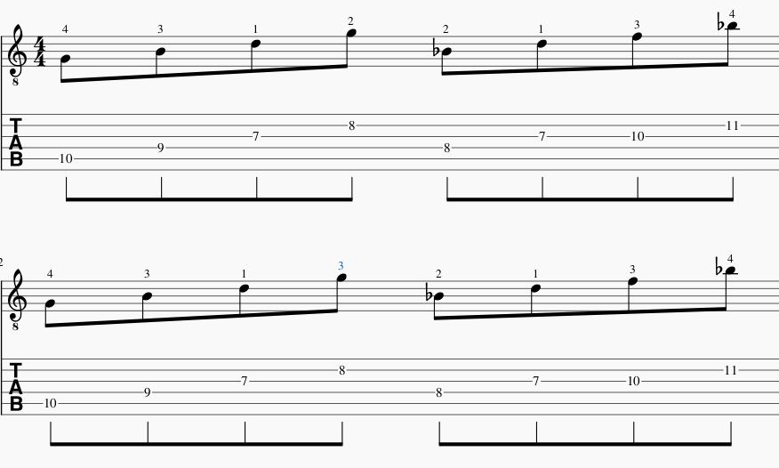 Patterns for Jazz study group - March 2019-jc-1-jpg