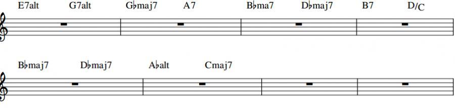 Patterns for Jazz Study Group - July 2019-progression-jpg