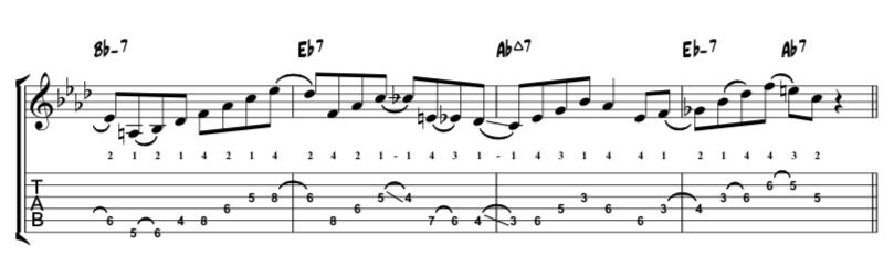 Donna Lee fingering for speed-dl-bars-5-8-jpeg