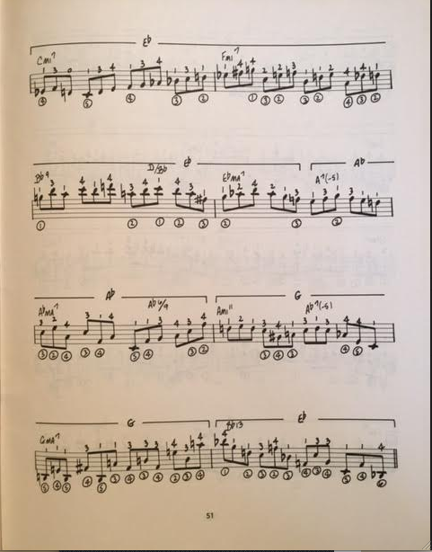 Howard Roberts Super Chops: study group for a tune based practice routine-screen-shot-2017-06-10-5-25-57-pm-png