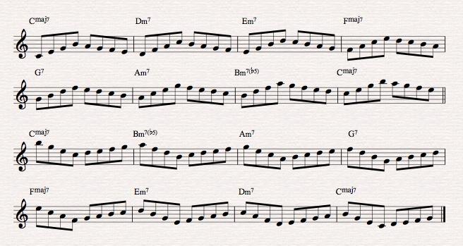 Arpeggio practice!-arps-scales-jpeg