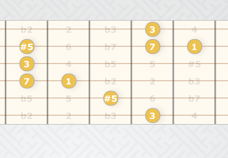 Introduction to Jazz Guitar Soloing Chapter 16 & 17-screenshot-2019-01-15-21-22-15-png