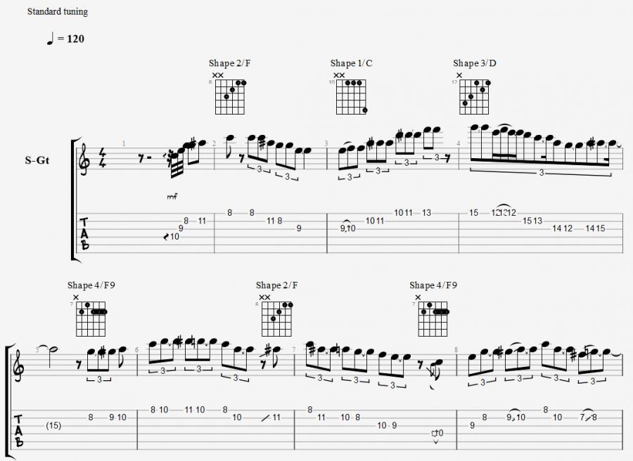 Herb Ellis: Shape System-bluesinctab1-jpg