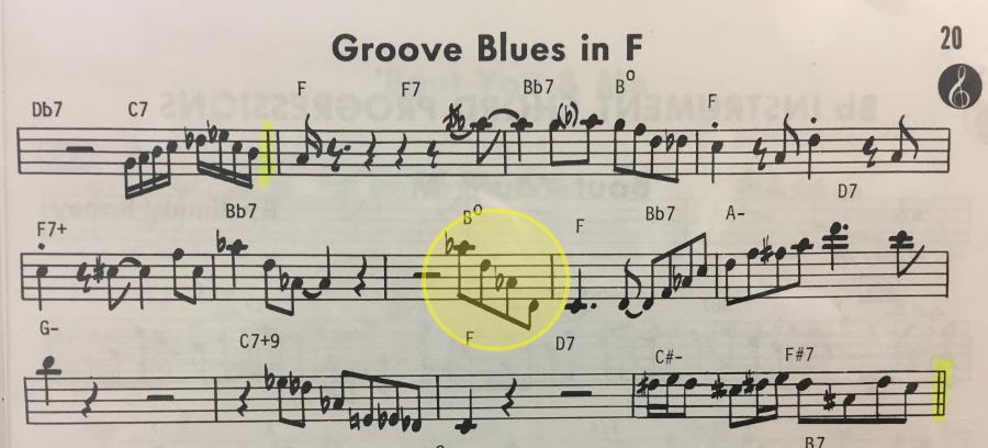 Raney/Aebersold Vol 20: Groove Blues in F-groove-blues-f-c4-jpg