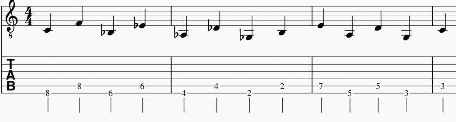 Fewell's Melodic Approach - Ch. 1-2-cycle-5ths-jpg