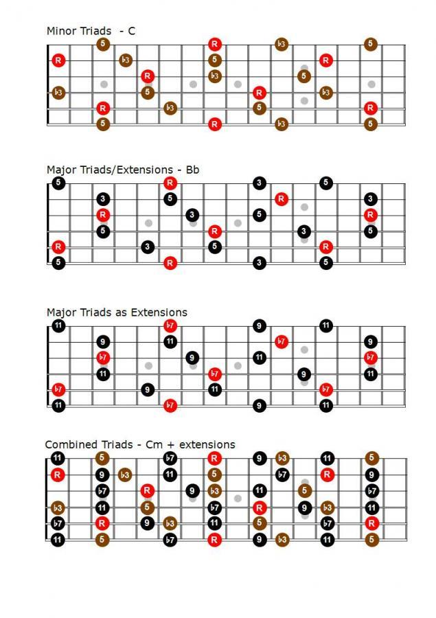 Garrison Fewell's Melodic Approach - Ch 1-2-willmilnetriadsfewell1-jpg