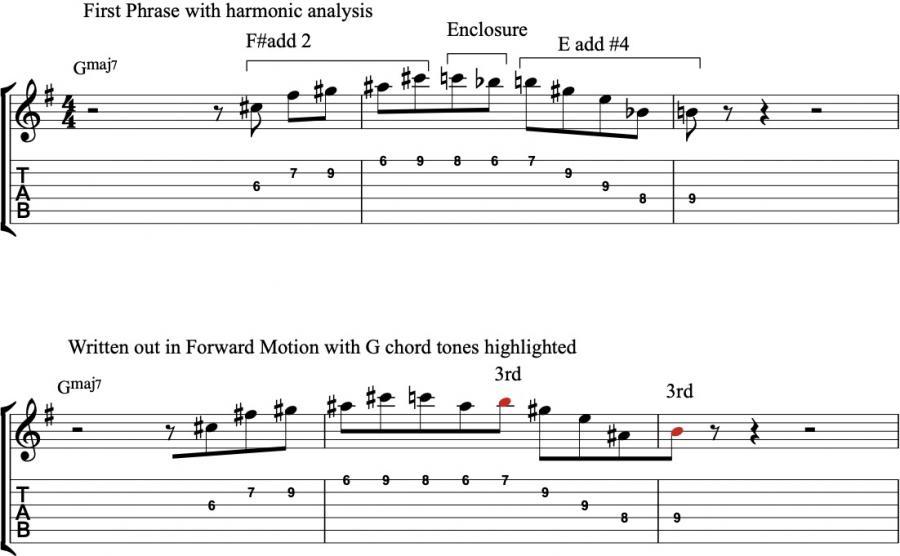 Chico Pinheiro Analysis thread-donny-mccaslin-line-p1_0001-jpg