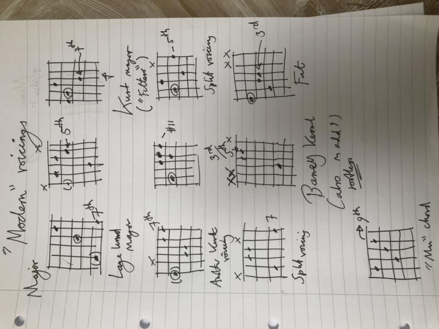 Soloing over static major 7th chords-06207291-deb8-4d0b-a15a-5d0f14438a6d-jpg