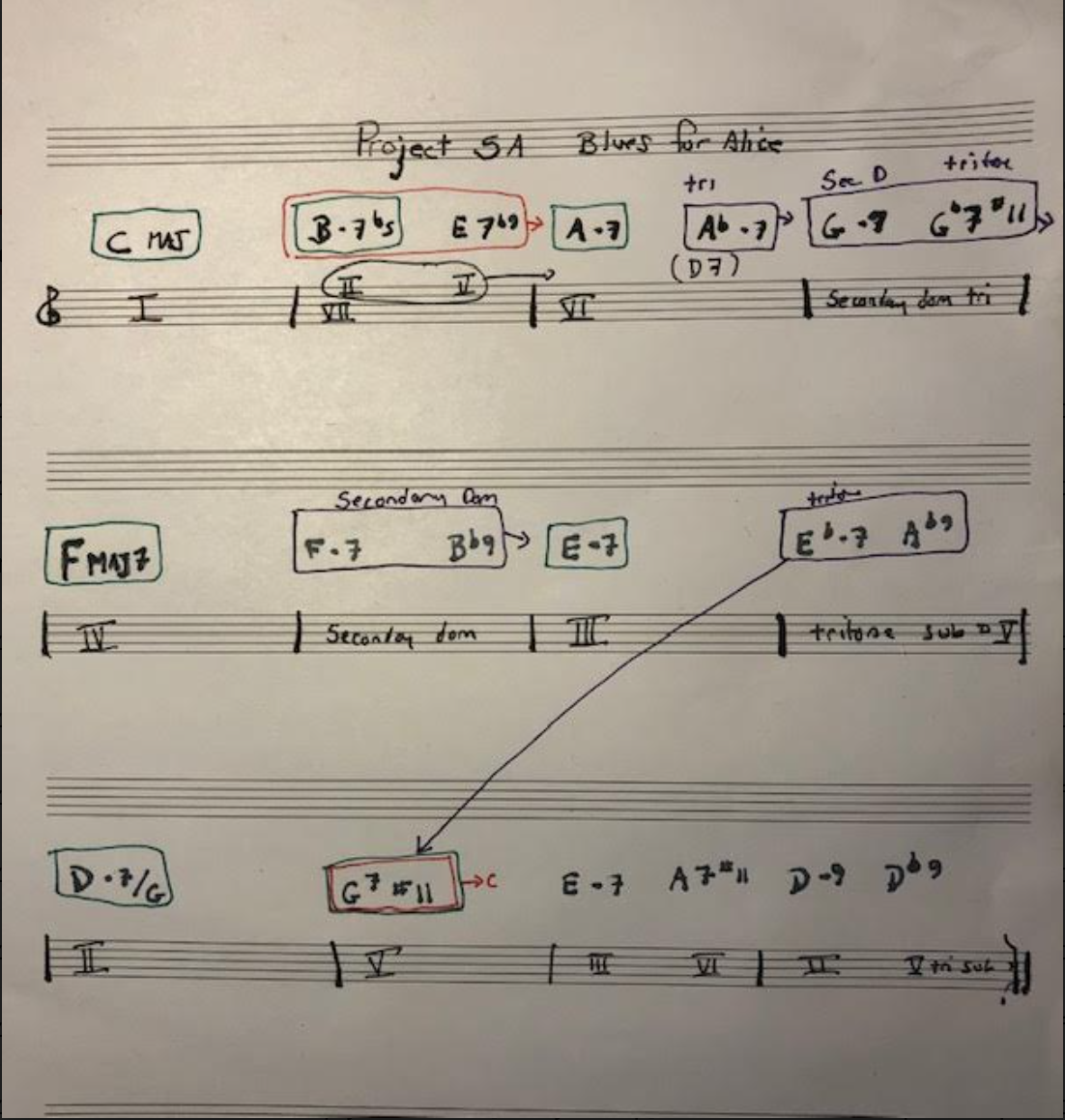 Howard Roberts Super Chops: study group for a tune based practice routine-screen-shot-2021-02-07-3-50-15-pm-png