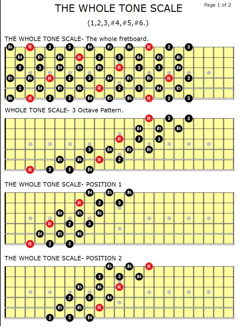 Howard Roberts Super Chops: study group for a tune based practice routine-screen-shot-2021-04-16-6-35-42-am-png