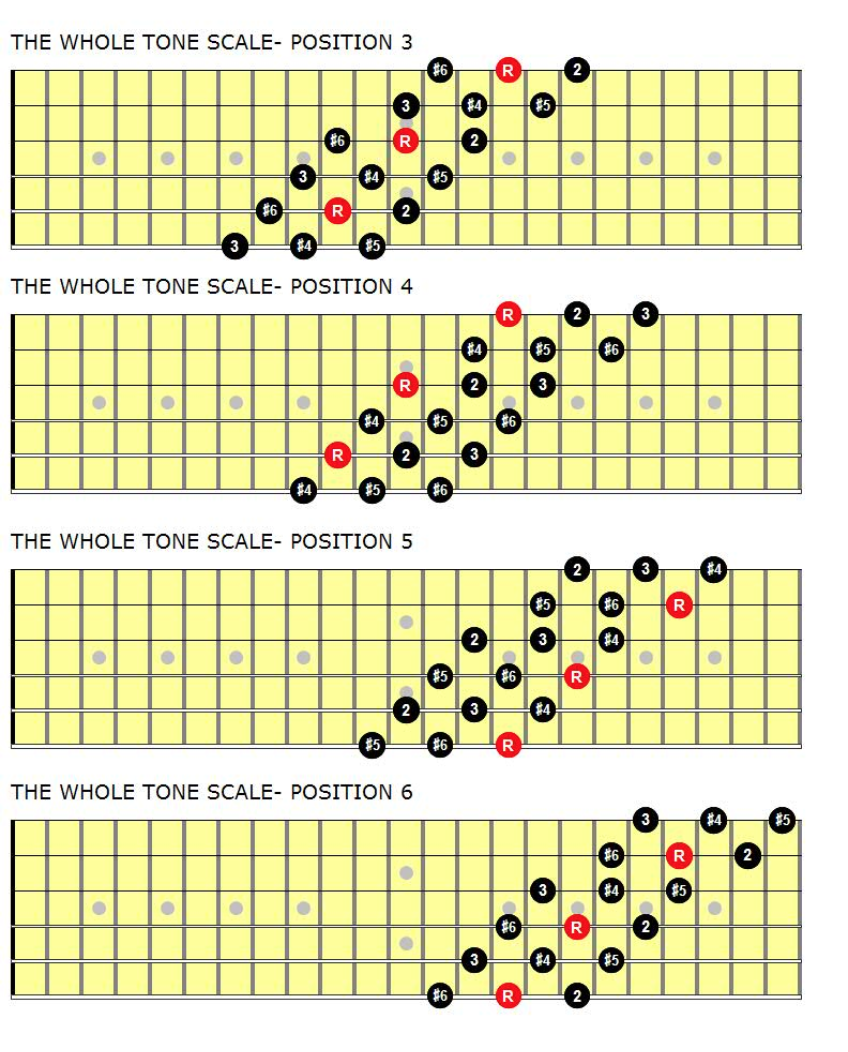 Howard Roberts Super Chops: study group for a tune based practice routine-screen-shot-2021-04-16-6-35-12-am-png