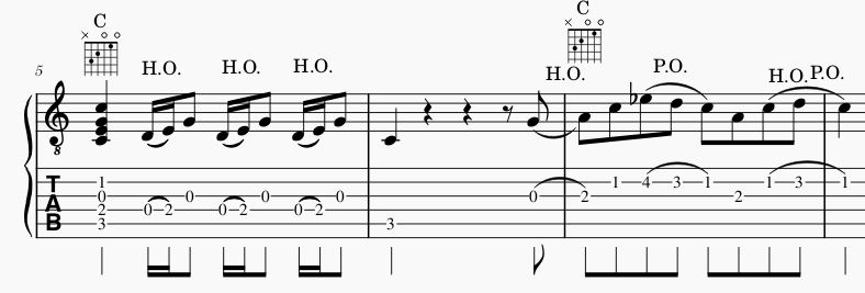 Is There a Jazz Scale?-guitar-without-scales-jpg