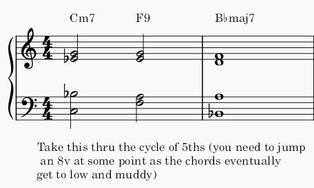 My experience learning piano-coker-musescore-jpg