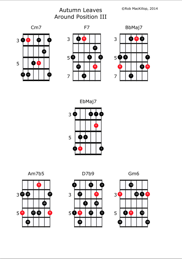 Software for creating chord/scale blocks-autumnleavesiii-png