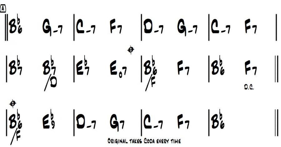 Creating chord sheets-jazz-studies-example-i-got-rhythm-jpg