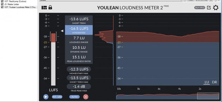 Have the Loudness Wars Ended?-lufs-jpg